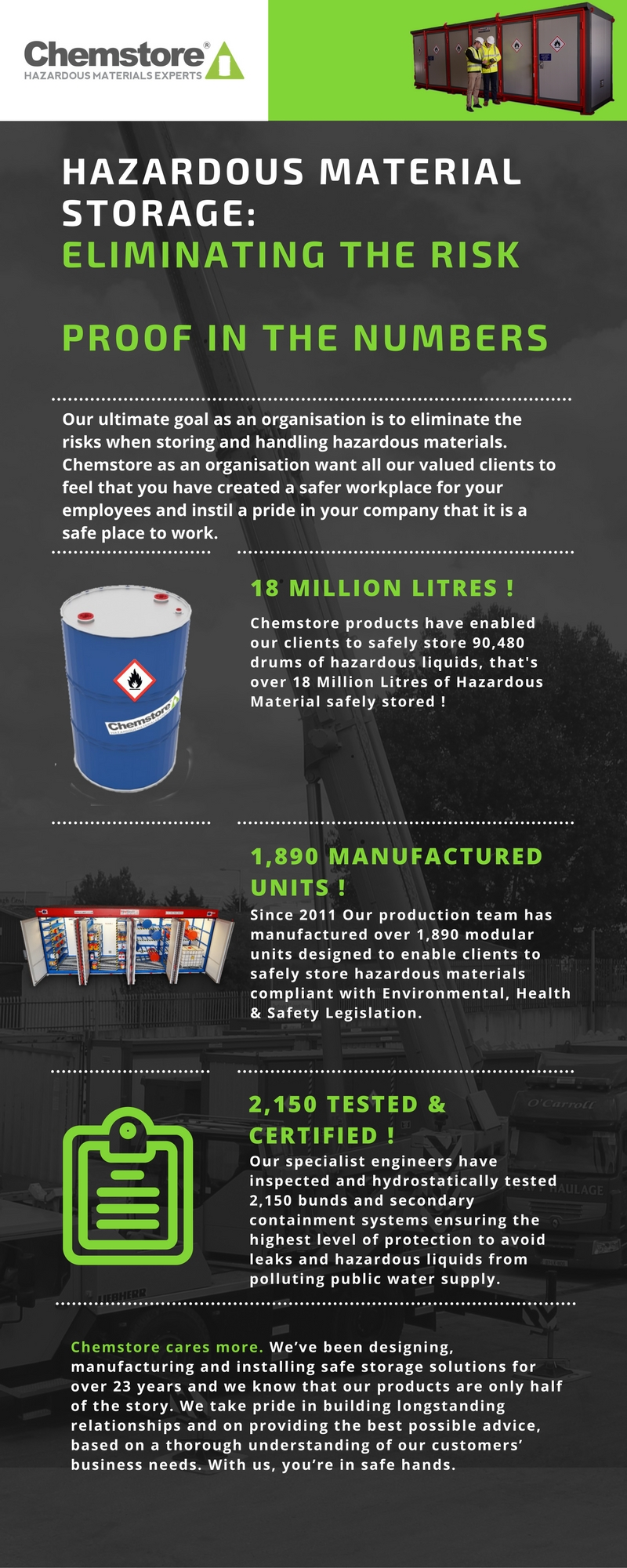 Chemstore - Proof in the Numbers Infographic